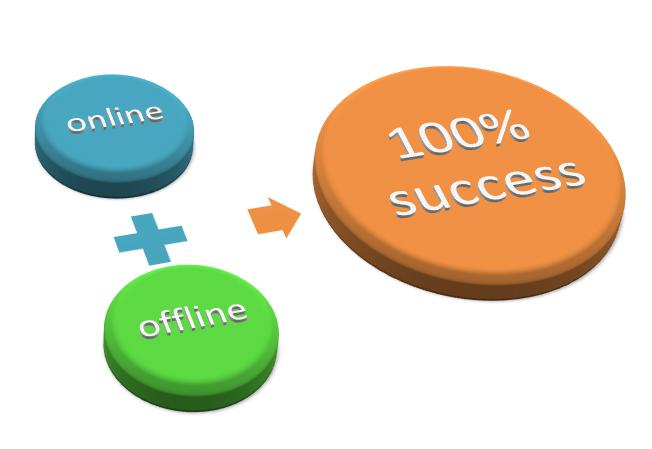 How to make money offline